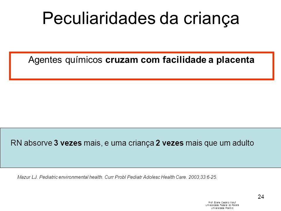 24 Agentes químicos cruzam com facilidade a placenta Peculiaridades da criança Prof. Eliane Cesário Maluf Universidade Federal do Paraná Universidade