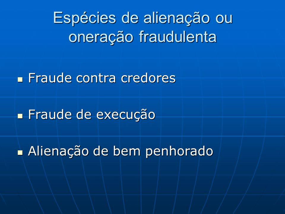 Espécies de alienação ou oneração fraudulenta Fraude contra credores Fraude contra credores Fraude de execução Fraude de execução Alienação de bem pen