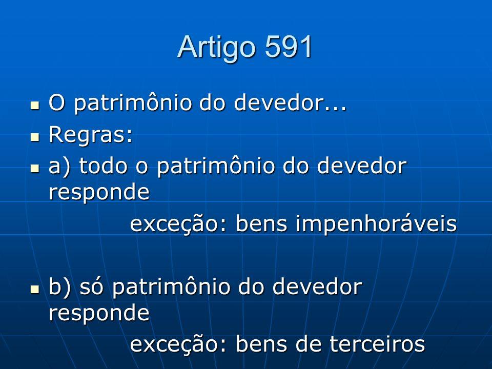 Artigo 591 O patrimônio do devedor... O patrimônio do devedor... Regras: Regras: a) todo o patrimônio do devedor responde a) todo o patrimônio do deve