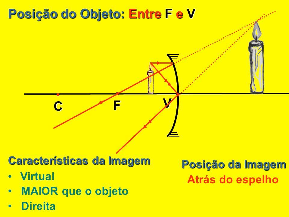 Posição do Objeto: Coincidente com F Características da Imagem Imagem Imprópria V C F