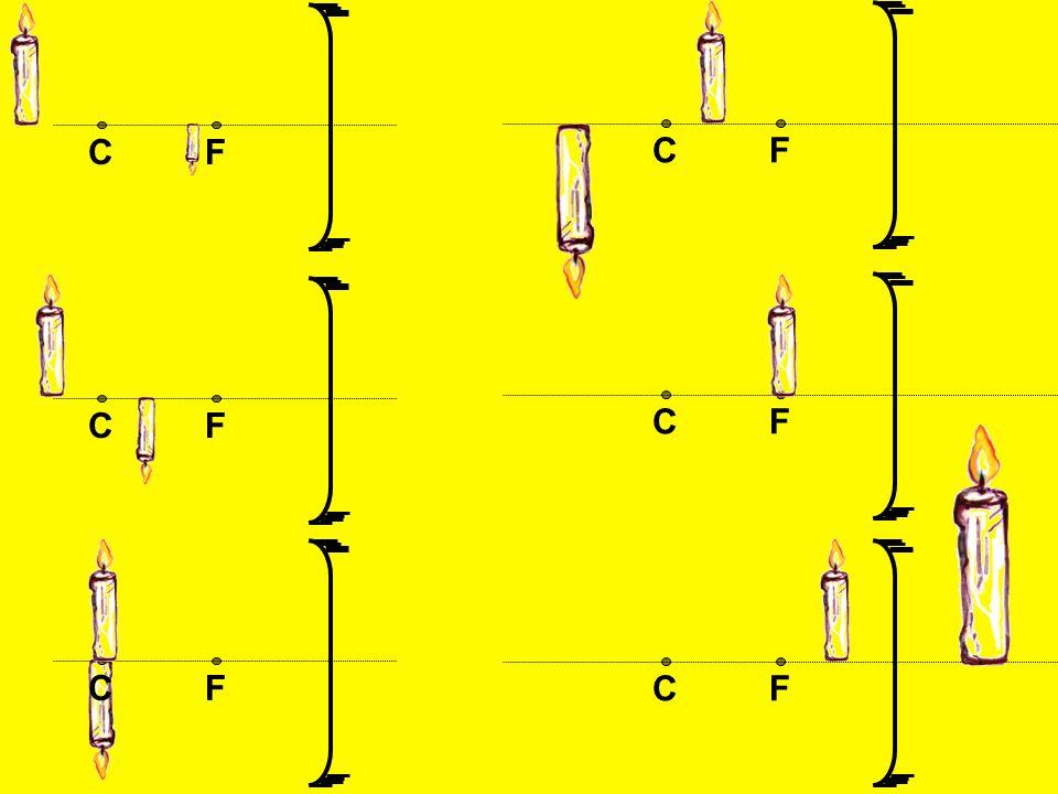 Posição do Objeto: Qualquer posição Posição da Imagem Atrás do espelho (Entre V e F) Características da Imagem Virtual menor que o objeto Direita V C
