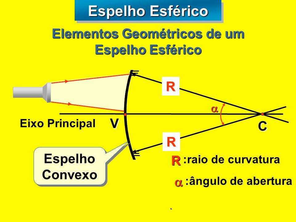 Eixo Principal V Espelho Côncavo R R R :raio de curvatura Espelho Esférico C Eixo Secundário Elementos Geométricos de um Espelho Esférico :ângulo de a