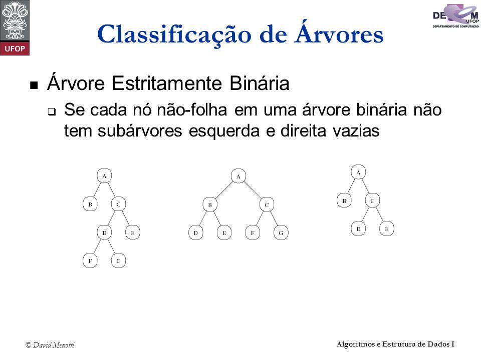 © David Menotti Algoritmos e Estrutura de Dados I Classificação de Árvores Árvore Estritamente Binária Se cada nó não-folha em uma árvore binária não