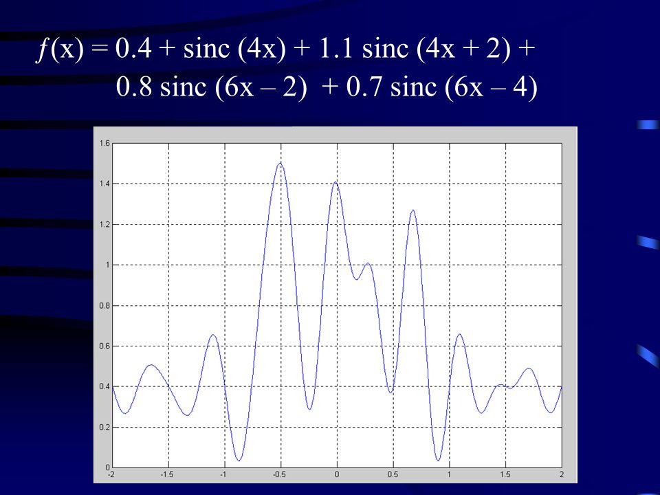 ƒ(x) = 0.4 + sinc (4x) + 1.1 sinc (4x + 2) + 0.8 sinc (6x – 2) + 0.7 sinc (6x – 4)