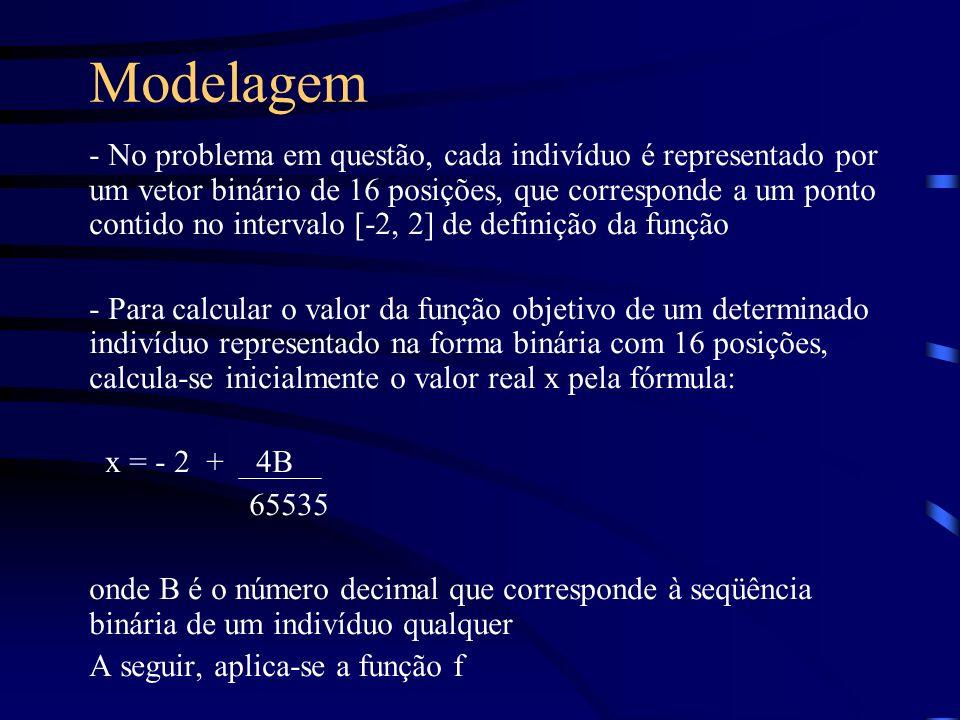 Modelagem - No problema em questão, cada indivíduo é representado por um vetor binário de 16 posições, que corresponde a um ponto contido no intervalo [-2, 2] de definição da função - Para calcular o valor da função objetivo de um determinado indivíduo representado na forma binária com 16 posições, calcula-se inicialmente o valor real x pela fórmula: x = - 2 + 4B 65535 onde B é o número decimal que corresponde à seqüência binária de um indivíduo qualquer A seguir, aplica-se a função f