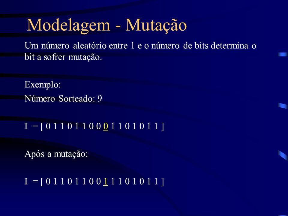 Modelagem - Mutação Um número aleatório entre 1 e o número de bits determina o bit a sofrer mutação. Exemplo: Número Sorteado: 9 I = [ 0 1 1 0 1 1 0 0