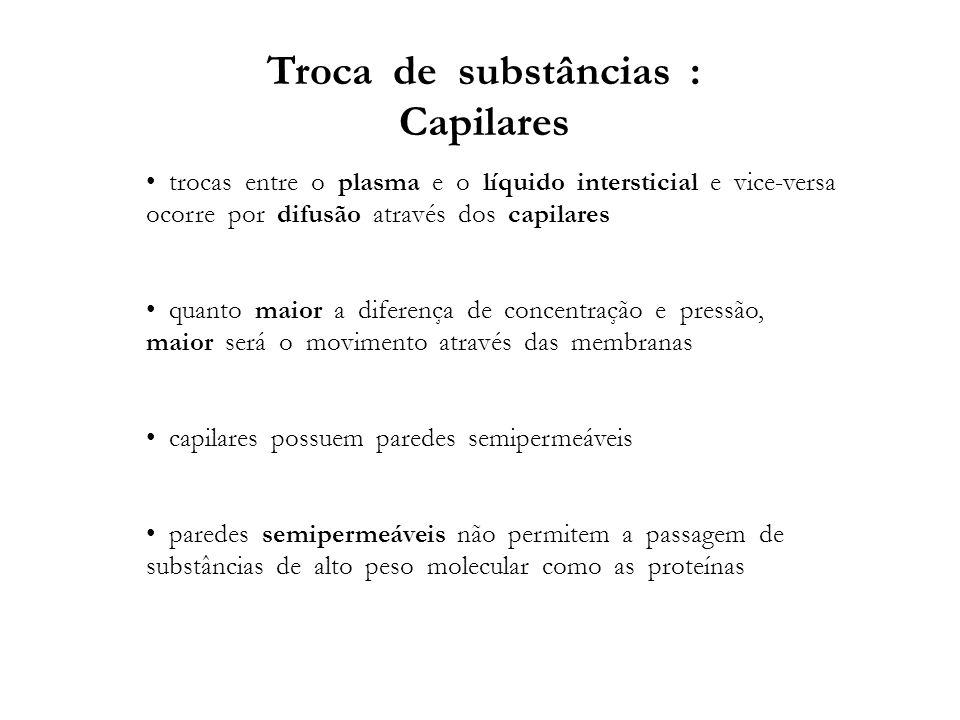 Troca de substâncias : Capilares trocas entre o plasma e o líquido intersticial e vice-versa ocorre por difusão através dos capilares quanto maior a d