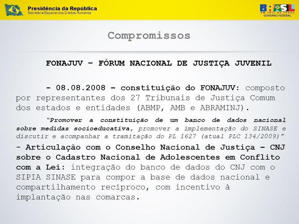 Presidência da República Secretaria Especial dos Direitos Humanos Compromissos FONAJUV – FÓRUM NACIONAL DE JUSTIÇA JUVENIL - 08.08.2008 – constituição