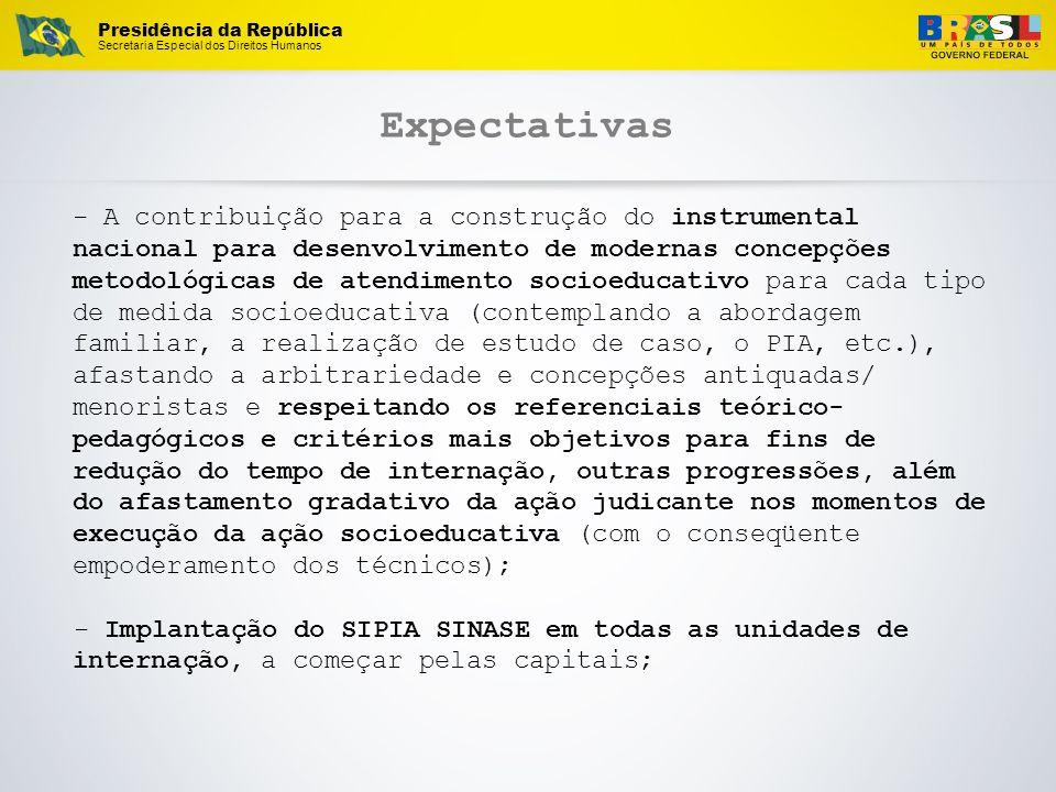 Presidência da República Secretaria Especial dos Direitos Humanos Expectativas - A contribuição para a construção do instrumental nacional para desenv