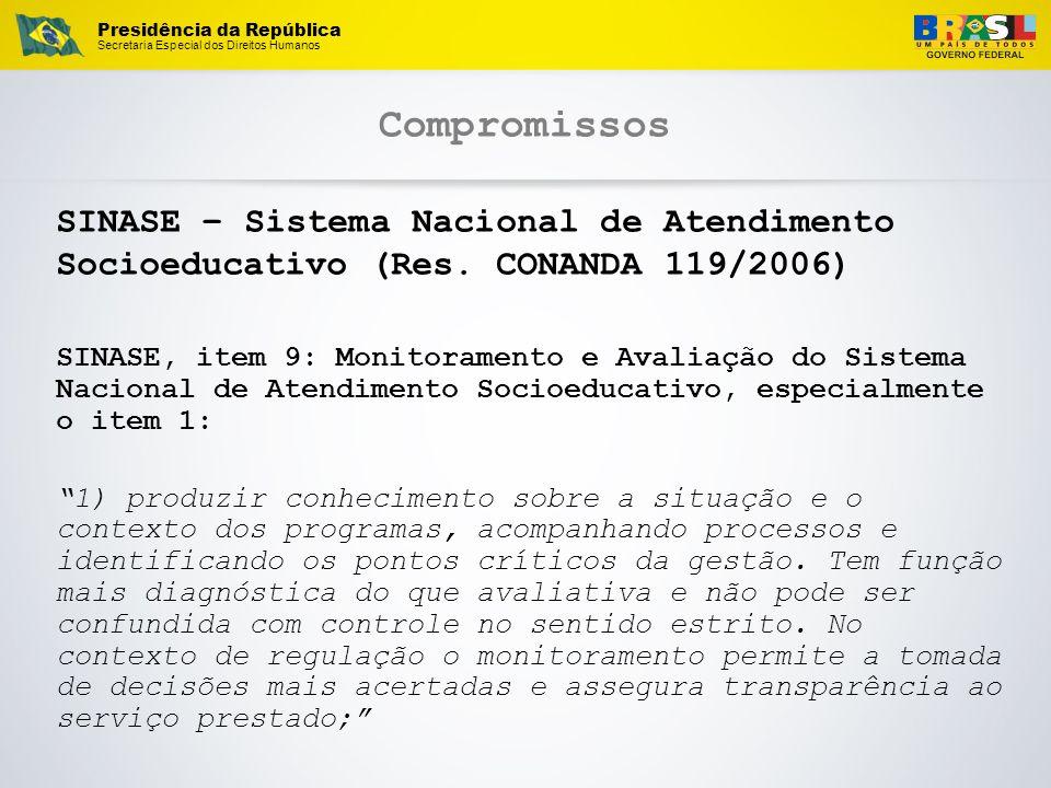 Presidência da República Secretaria Especial dos Direitos Humanos Compromissos SINASE – Sistema Nacional de Atendimento Socioeducativo (Res. CONANDA 1
