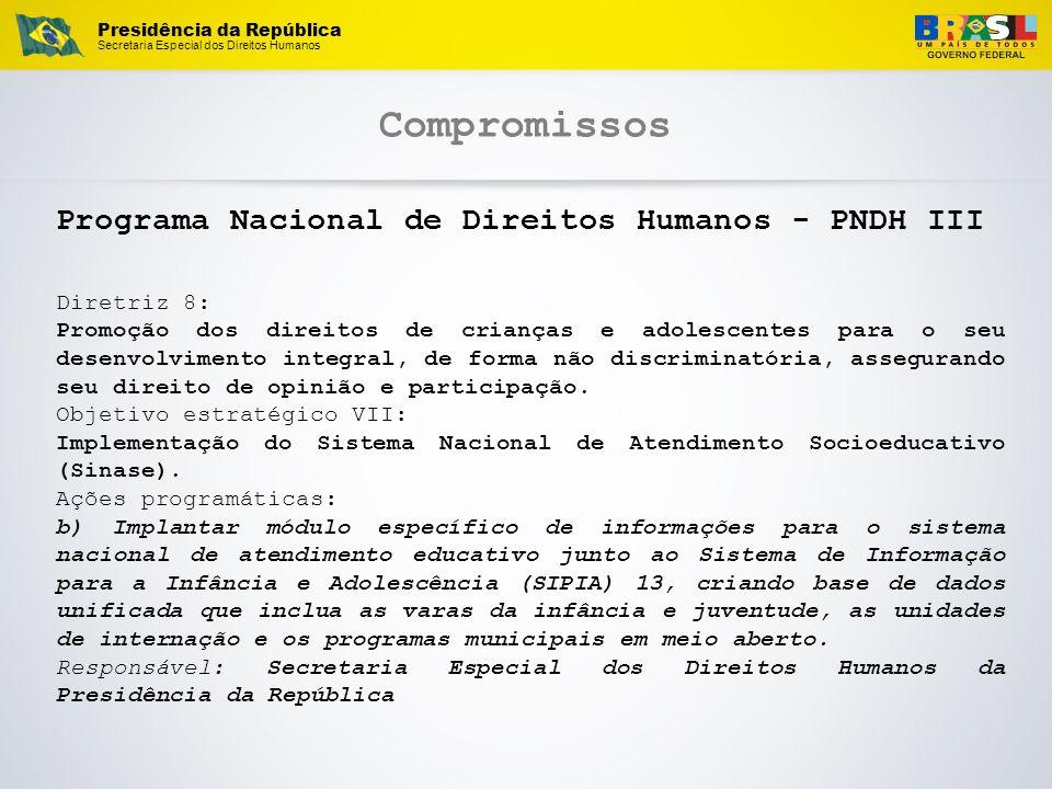 Presidência da República Secretaria Especial dos Direitos Humanos Compromissos Programa Nacional de Direitos Humanos - PNDH III Diretriz 8: Promoção d
