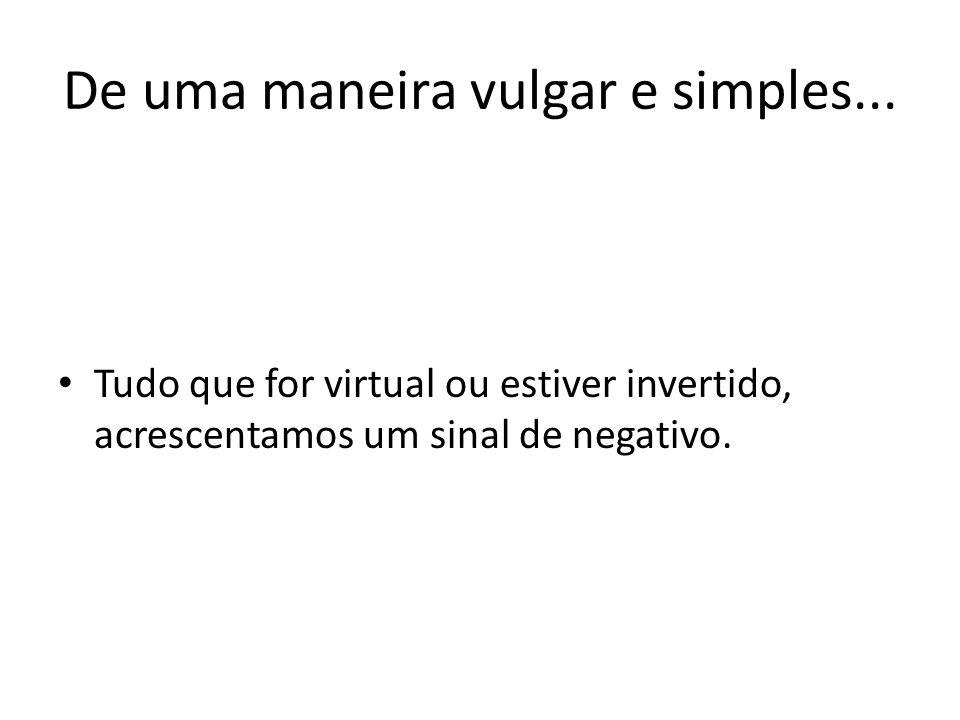 De uma maneira vulgar e simples... Tudo que for virtual ou estiver invertido, acrescentamos um sinal de negativo.