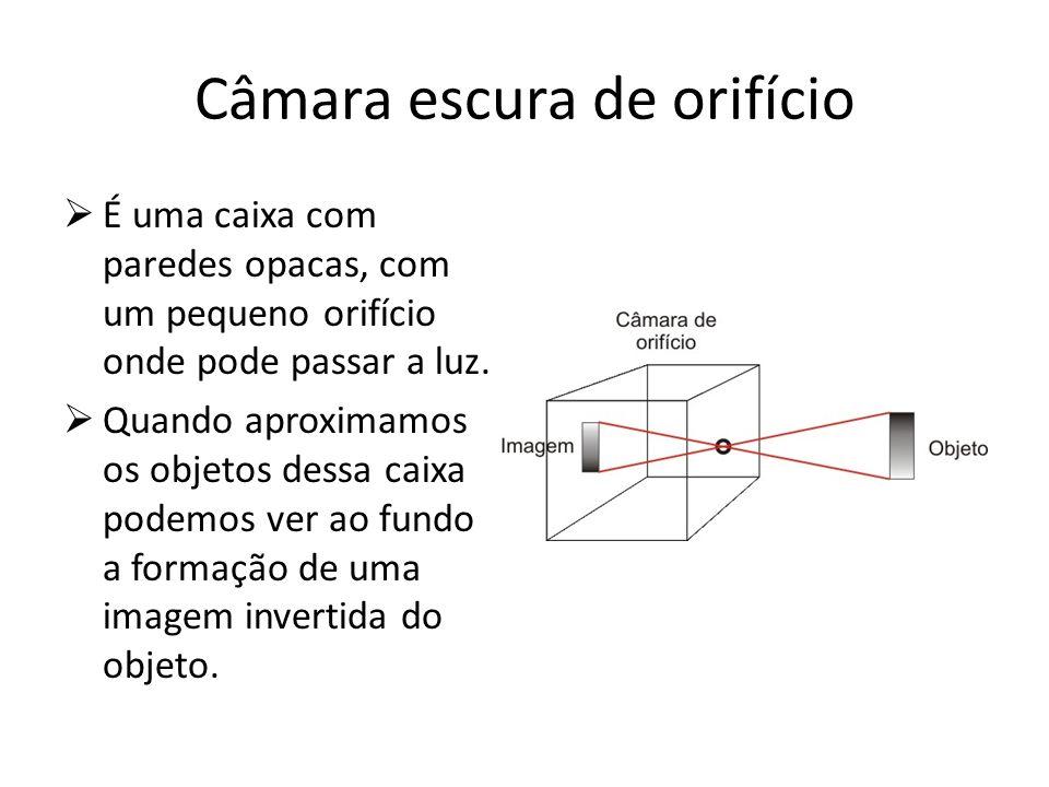 Câmara escura de orifício É uma caixa com paredes opacas, com um pequeno orifício onde pode passar a luz. Quando aproximamos os objetos dessa caixa po