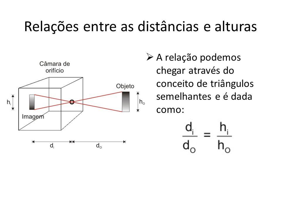 Relações entre as distâncias e alturas A relação podemos chegar através do conceito de triângulos semelhantes e é dada como: