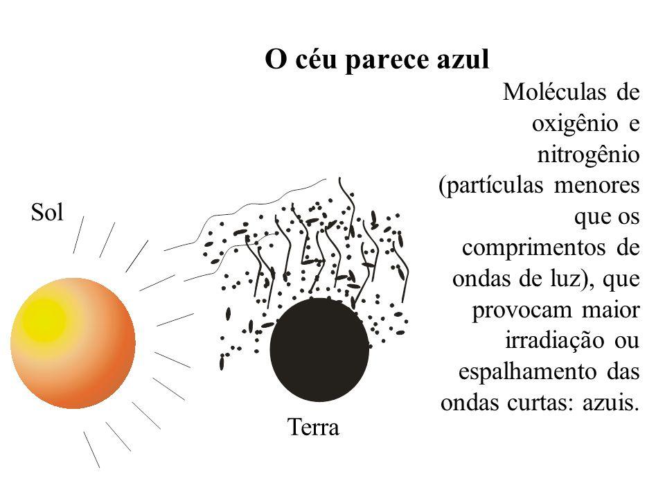 O céu parece azul Moléculas de oxigênio e nitrogênio (partículas menores que os comprimentos de ondas de luz), que provocam maior irradiação ou espalh