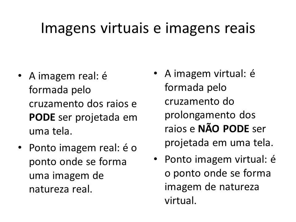 Imagens virtuais e imagens reais A imagem real: é formada pelo cruzamento dos raios e PODE ser projetada em uma tela. Ponto imagem real: é o ponto ond
