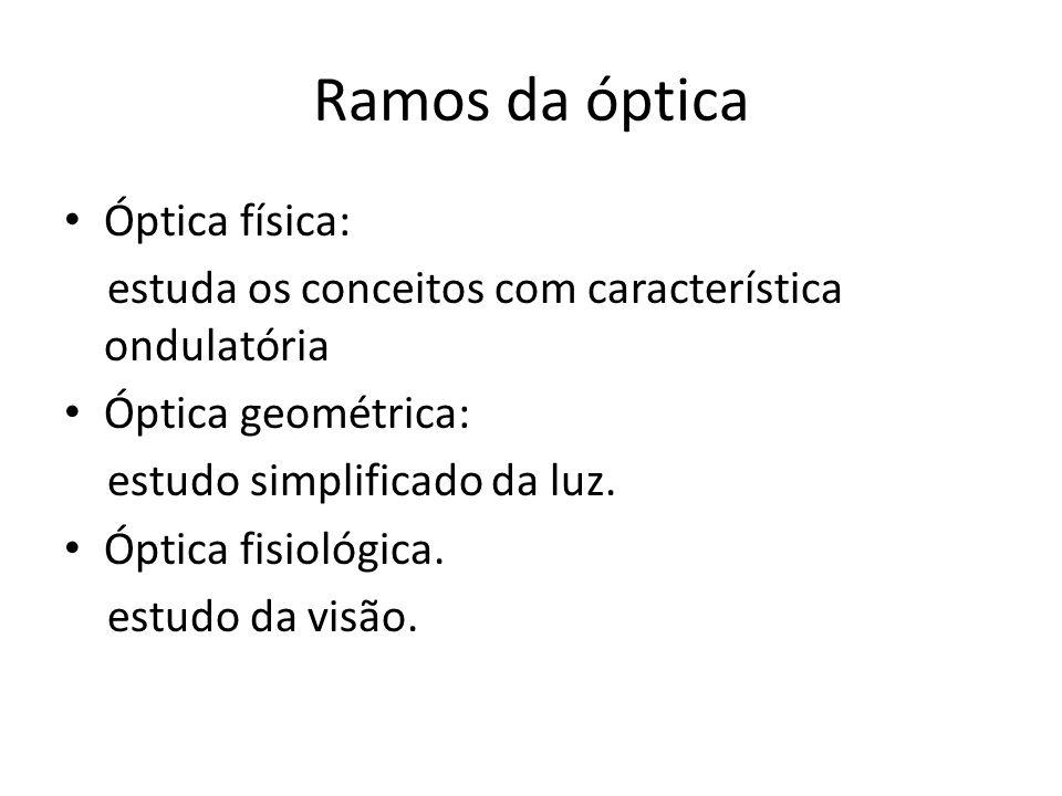 Ramos da óptica Óptica física: estuda os conceitos com característica ondulatória Óptica geométrica: estudo simplificado da luz. Óptica fisiológica. e