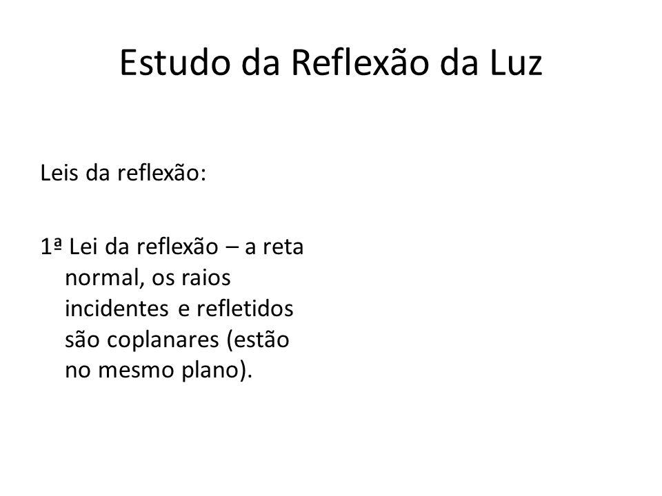 Estudo da Reflexão da Luz Leis da reflexão: 1ª Lei da reflexão – a reta normal, os raios incidentes e refletidos são coplanares (estão no mesmo plano)