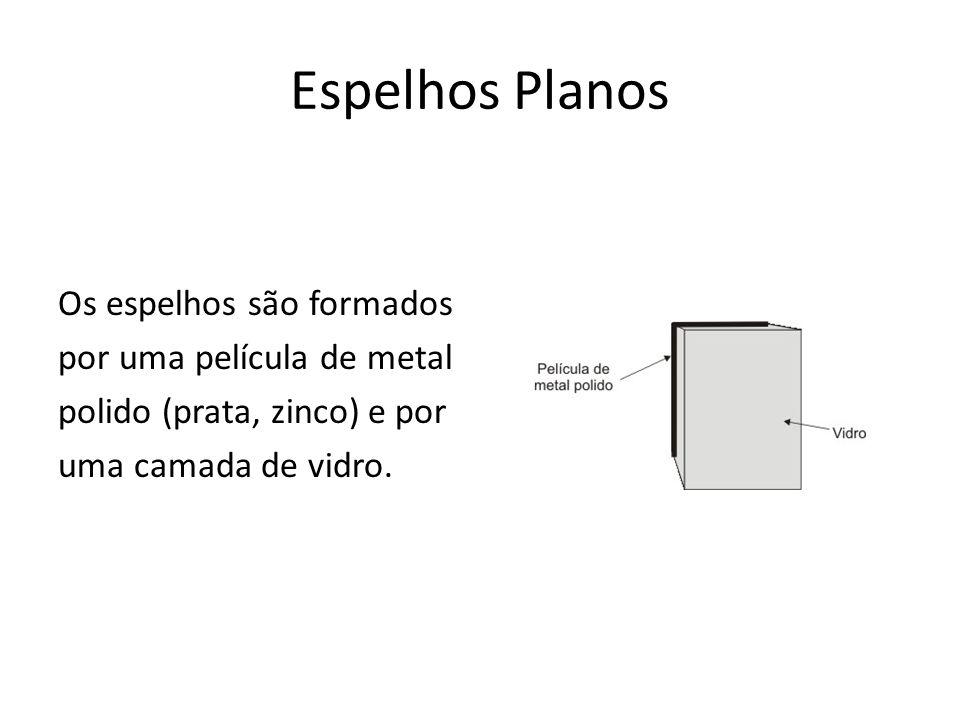 Espelhos Planos Os espelhos são formados por uma película de metal polido (prata, zinco) e por uma camada de vidro.