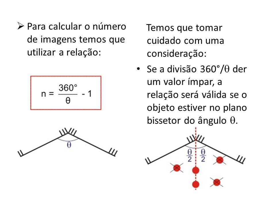Para calcular o número de imagens temos que utilizar a relação: Temos que tomar cuidado com uma consideração: Se a divisão 360°/ der um valor ímpar, a