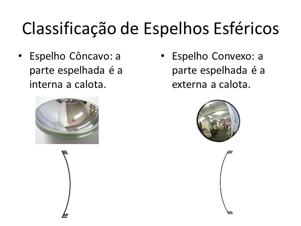 Classificação de Espelhos Esféricos Espelho Côncavo: a parte espelhada é a interna a calota. Espelho Convexo: a parte espelhada é a externa a calota.
