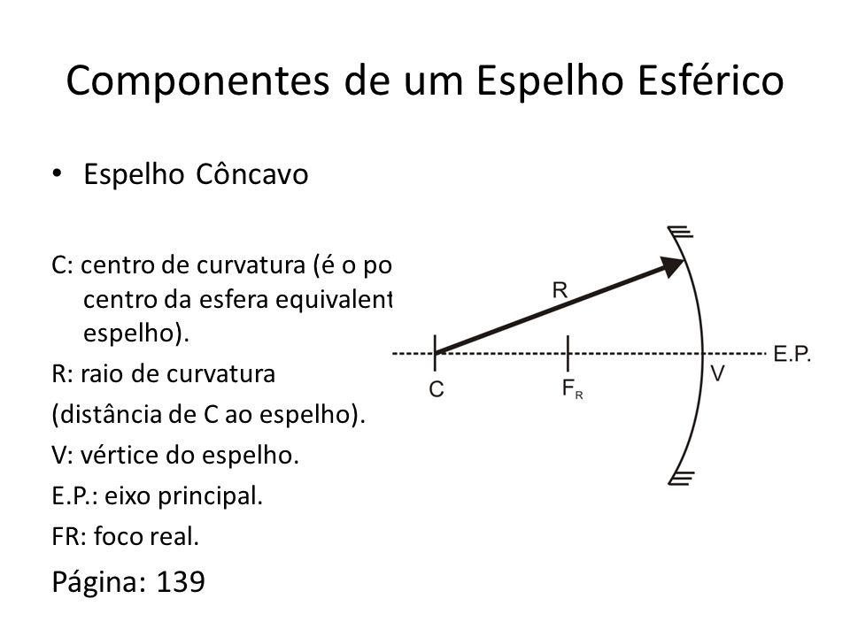 Componentes de um Espelho Esférico Espelho Côncavo C: centro de curvatura (é o ponto do centro da esfera equivalente ao espelho). R: raio de curvatura