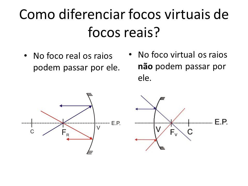 Como diferenciar focos virtuais de focos reais? No foco virtual os raios não podem passar por ele. No foco real os raios podem passar por ele.