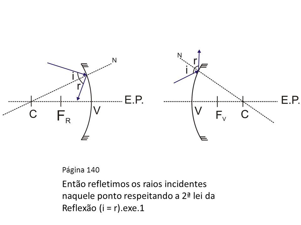 Página 140 Então refletimos os raios incidentes naquele ponto respeitando a 2ª lei da Reflexão (i = r).exe.1