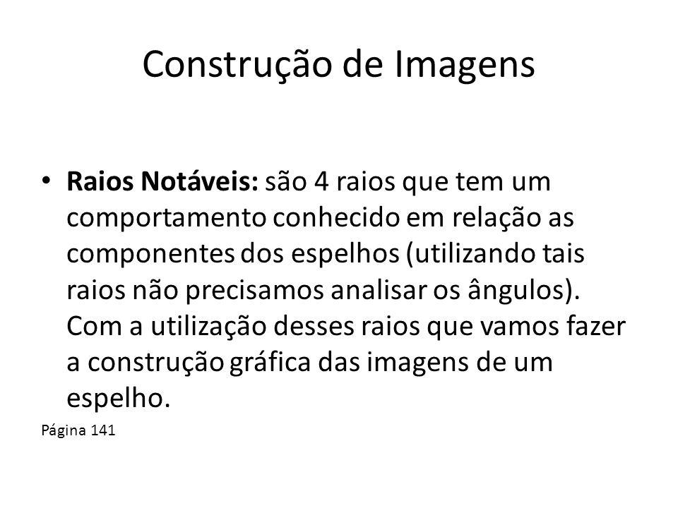 Construção de Imagens Raios Notáveis: são 4 raios que tem um comportamento conhecido em relação as componentes dos espelhos (utilizando tais raios não