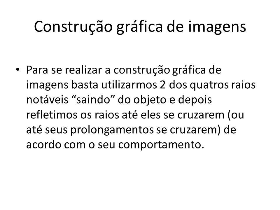 Construção gráfica de imagens Para se realizar a construção gráfica de imagens basta utilizarmos 2 dos quatros raios notáveis saindo do objeto e depoi