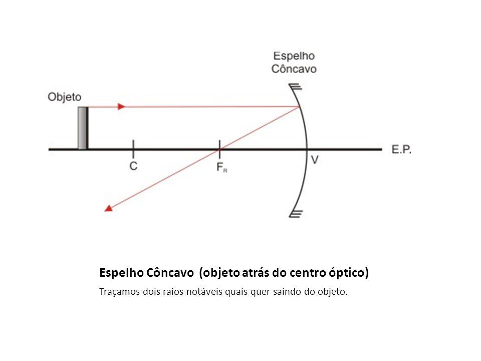 Espelho Côncavo (objeto atrás do centro óptico) Traçamos dois raios notáveis quais quer saindo do objeto.