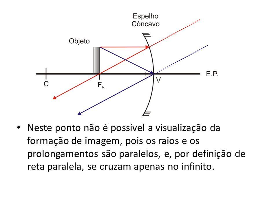 Neste ponto não é possível a visualização da formação de imagem, pois os raios e os prolongamentos são paralelos, e, por definição de reta paralela, s