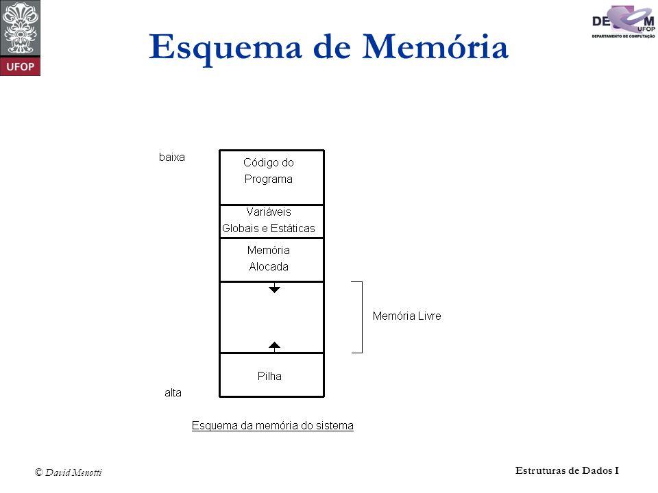 © David Menotti Estruturas de Dados I Acesso a partir de Apontadores Acessar o valor da variável: endereço de memória armazenado Acessar o conteúdo que associado ao endereço de memória armazenado