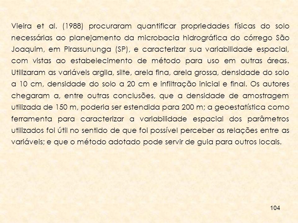 104 Vieira et al. (1988) procuraram quantificar propriedades físicas do solo necessárias ao planejamento da microbacia hidrográfica do córrego São Joa
