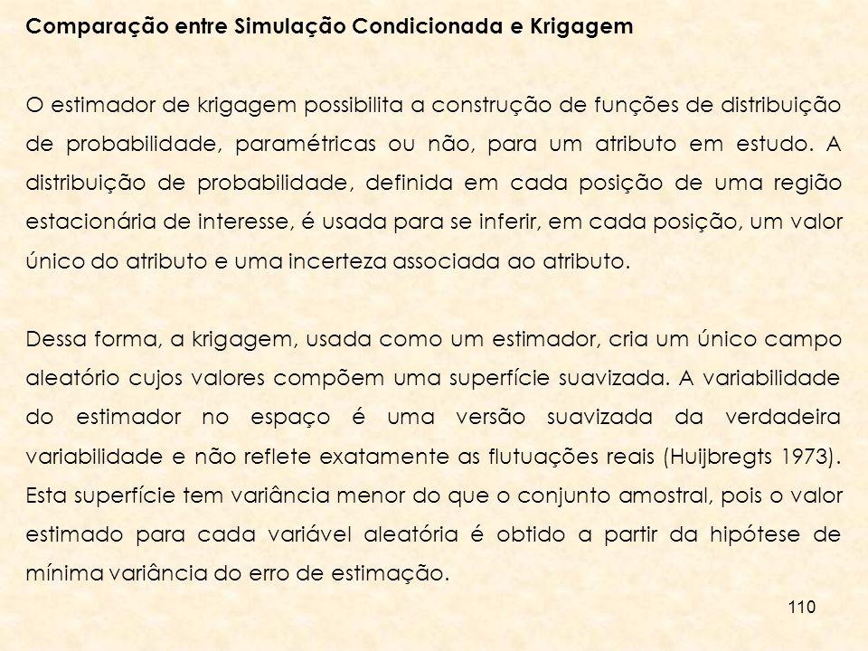 110 Comparação entre Simulação Condicionada e Krigagem O estimador de krigagem possibilita a construção de funções de distribuição de probabilidade, p