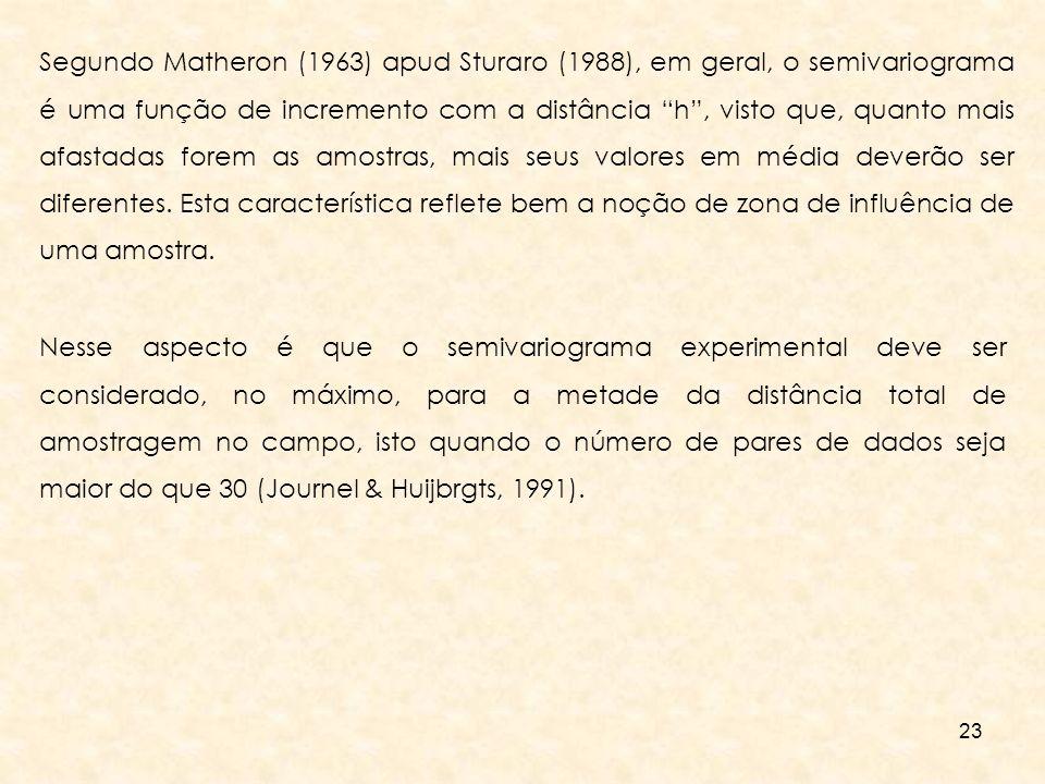 23 Segundo Matheron (1963) apud Sturaro (1988), em geral, o semivariograma é uma função de incremento com a distância h, visto que, quanto mais afasta