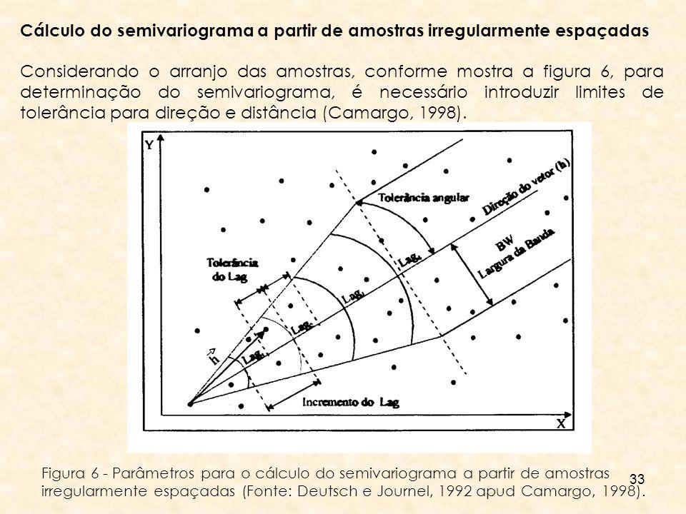 33 Cálculo do semivariograma a partir de amostras irregularmente espaçadas Considerando o arranjo das amostras, conforme mostra a figura 6, para deter