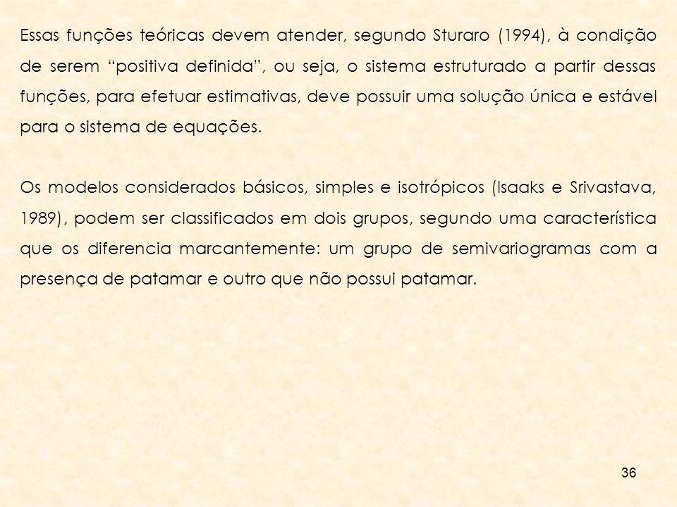 36 Essas funções teóricas devem atender, segundo Sturaro (1994), à condição de serem positiva definida, ou seja, o sistema estruturado a partir dessas
