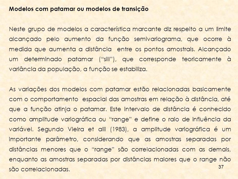 37 Modelos com patamar ou modelos de transição Neste grupo de modelos a característica marcante diz respeito a um limite alcançado pelo aumento da fun