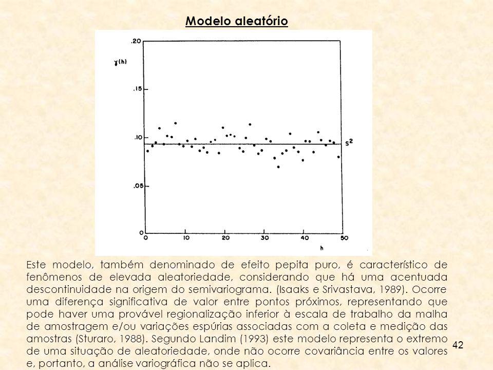 42 Modelo aleatório Este modelo, também denominado de efeito pepita puro, é característico de fenômenos de elevada aleatoriedade, considerando que há