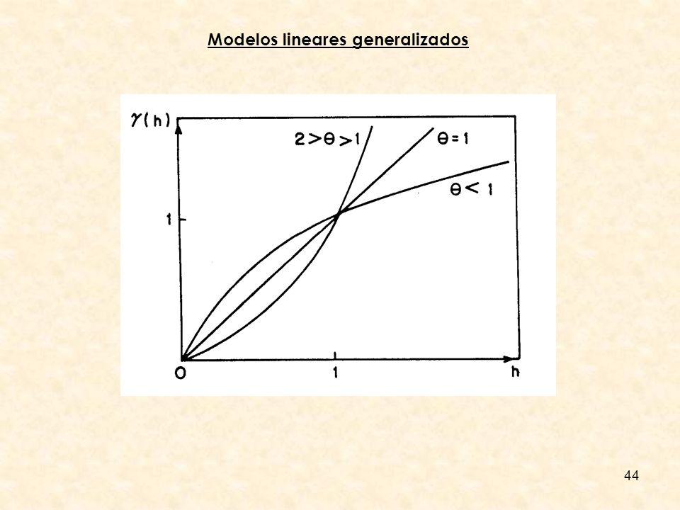 44 Modelos lineares generalizados