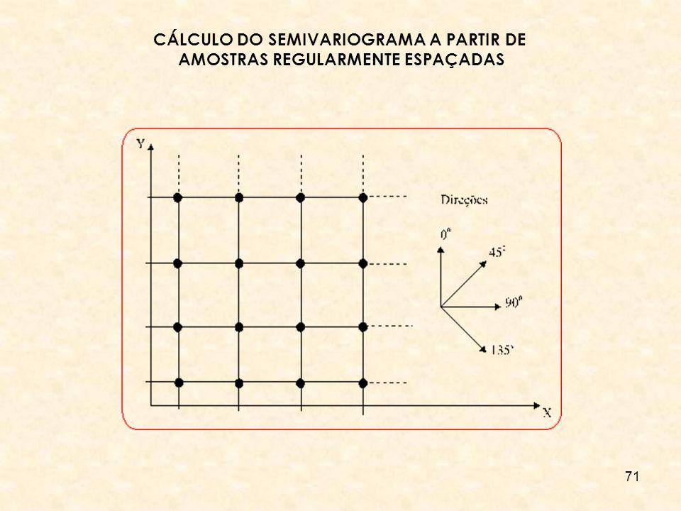 71 CÁLCULO DO SEMIVARIOGRAMA A PARTIR DE AMOSTRAS REGULARMENTE ESPAÇADAS