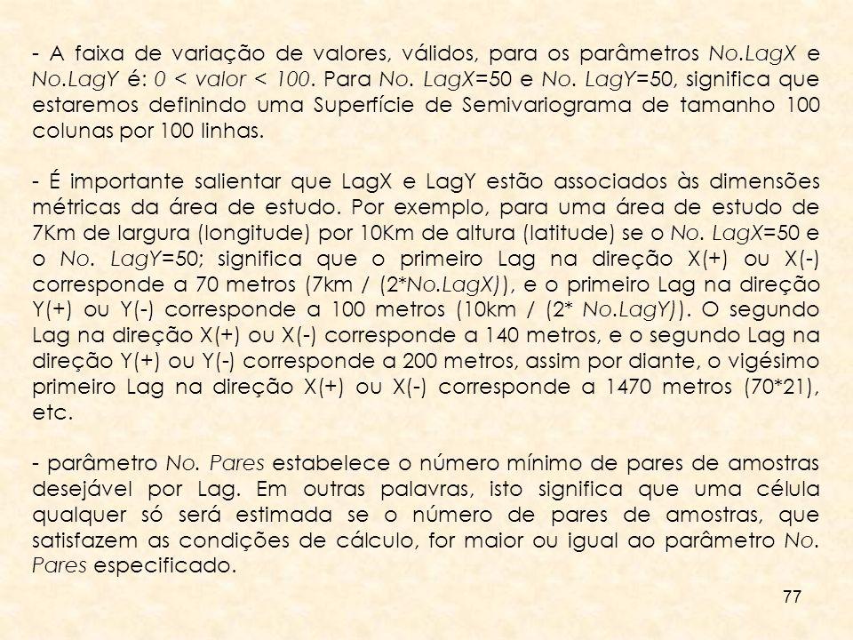 77 - A faixa de variação de valores, válidos, para os parâmetros No.LagX e No.LagY é: 0 < valor < 100. Para No. LagX=50 e No. LagY=50, significa que e