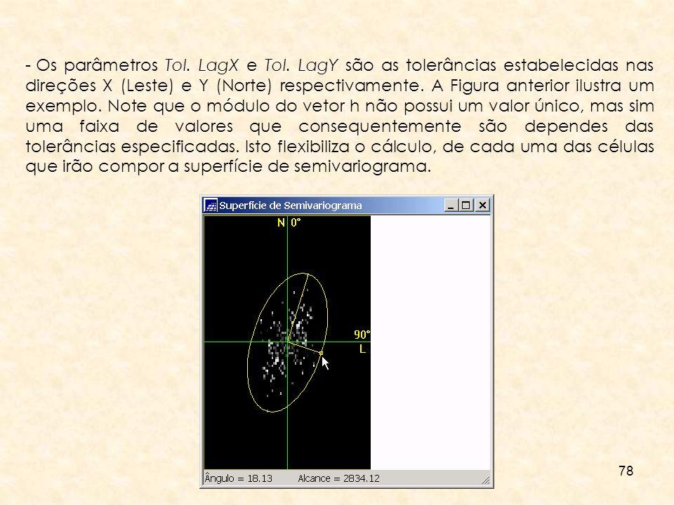 78 - Os parâmetros Tol. LagX e Tol. LagY são as tolerâncias estabelecidas nas direções X (Leste) e Y (Norte) respectivamente. A Figura anterior ilustr