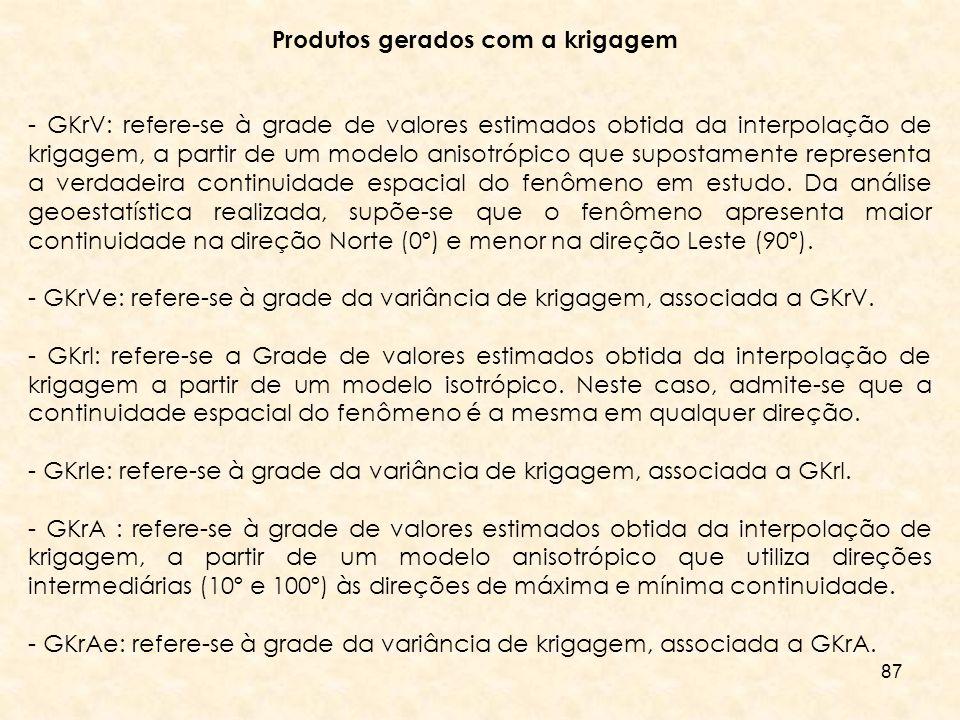 87 - GKrV: refere-se à grade de valores estimados obtida da interpolação de krigagem, a partir de um modelo anisotrópico que supostamente representa a