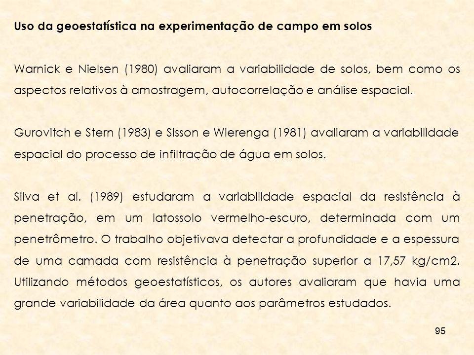 95 Uso da geoestatística na experimentação de campo em solos Warnick e Nielsen (1980) avaliaram a variabilidade de solos, bem como os aspectos relativ
