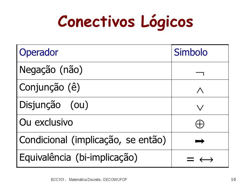 Conectivos Lógicos BCC101 - Matemática Discreta - DECOM/UFOP 16 OperadorSimbolo Negação (não) Conjunção (ê) Disjunção (ou) Ou exclusivo Condicional (i