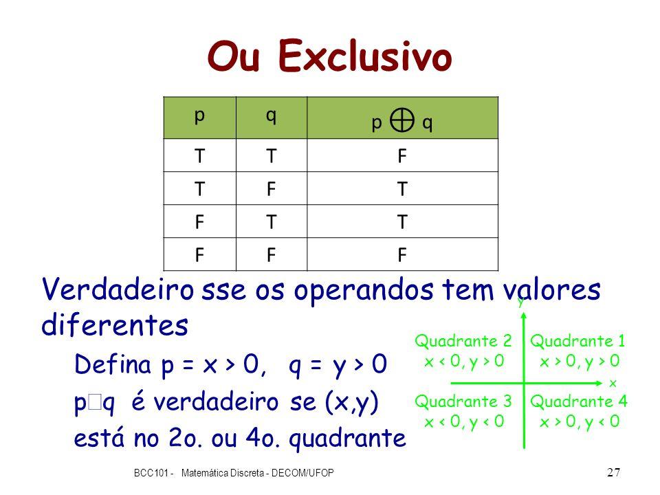 Ou Exclusivo Verdadeiro sse os operandos tem valores diferentes Defina p = x > 0, q = y > 0 p q é verdadeiro se (x,y) está no 2o. ou 4o. quadrante BCC