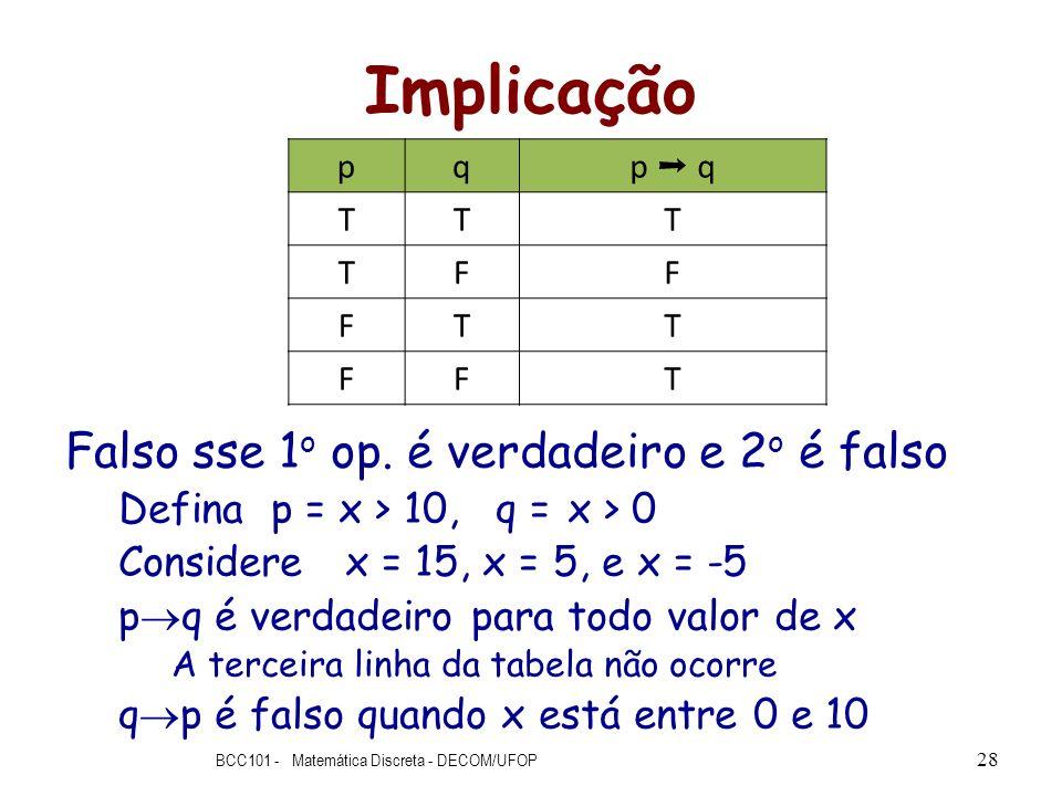 Implicação Falso sse 1 o op. é verdadeiro e 2 o é falso Defina p = x > 10, q = x > 0 Considere x = 15, x = 5, e x = -5 p q é verdadeiro para todo valo