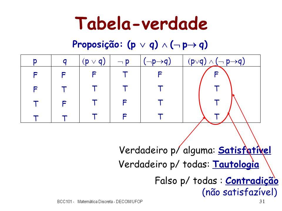 Tabela-verdade BCC101 - Matemática Discreta - DECOM/UFOP 31 Proposição: (p q) ( p q) p q F F F T T F T T F T T T ( p q) p T T F F F T T T ( p q) ( p q
